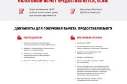 Условия и документы для получения налогового вычета