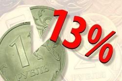 Получение вычета при оплате подоходного налога