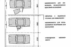 Схема оформления парковки для инфвалидов