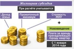 Условия получения субсидии