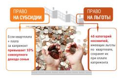 Право на льготы и субсидии