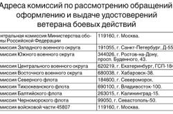 Адреса комиссий для получения удостоверения ветерана боевых действий